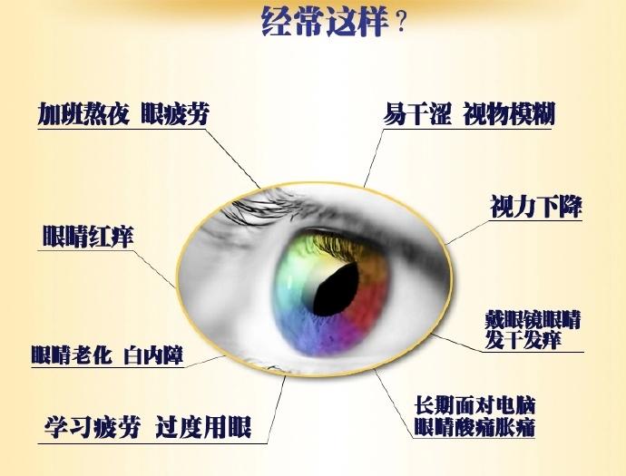 阳光怡然护眼眼罩 科普白内障不同时期的各种表现